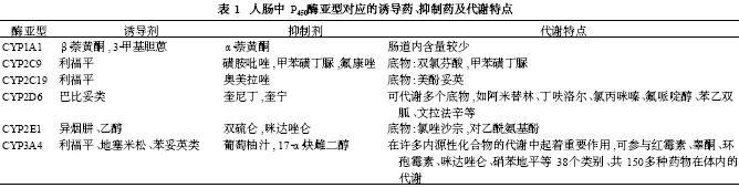 电路 电路图 电子 原理图 668_170